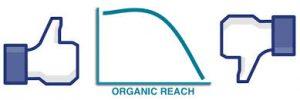 fb-organic-reach
