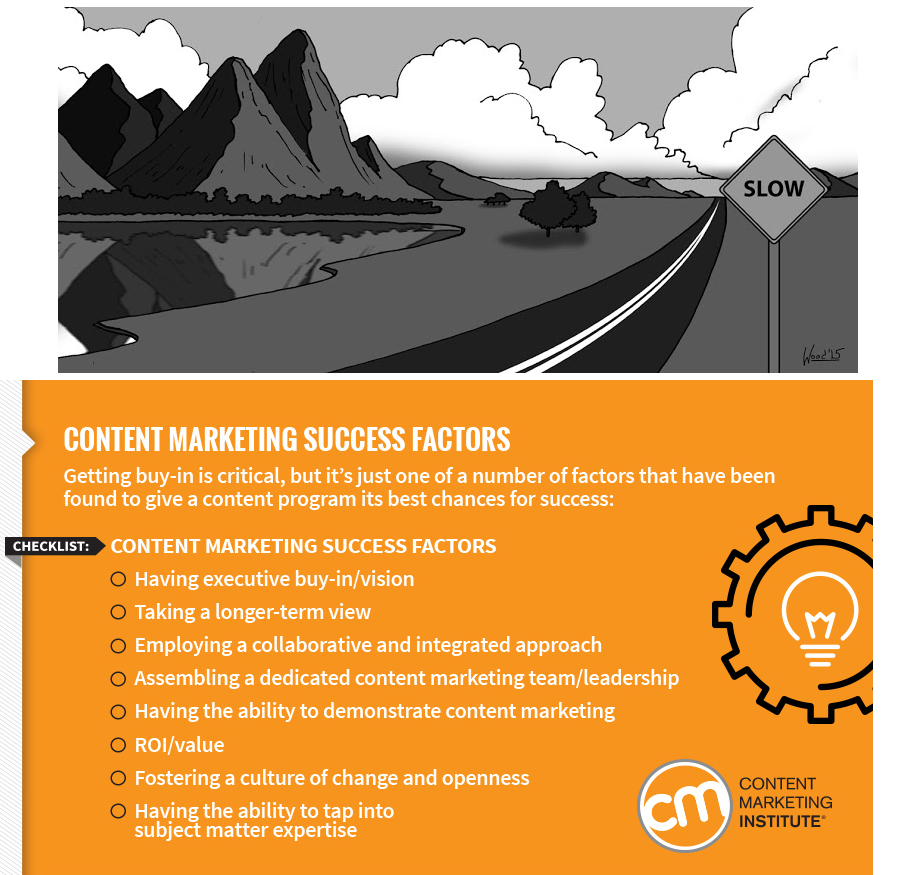 content-markteing-checklist-and-road