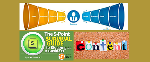 Content Marketing, Blogging and the 1% of Content
