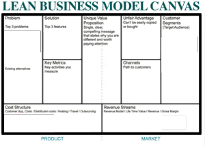 Lean business model free powerpoint file